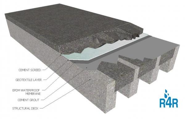 Can I Install Tiles Or Slabs Directly On To An Epdm Rubber