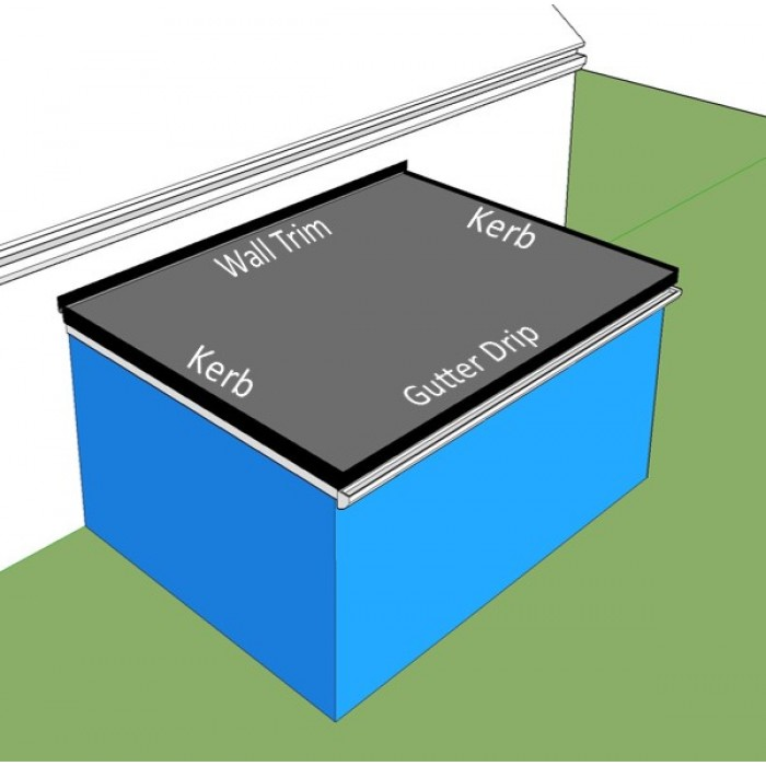 Building Flat Roof Extension Flat Roof Kits For Extensions